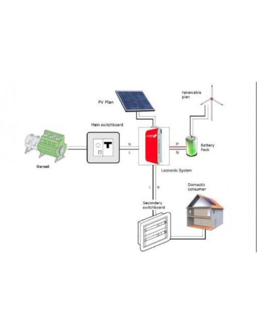 Inverter Ibrido Leonardo System 4kW/5000/48 GE da 5 kW per impianti a isola Off-Grid (con backup su gruppo elettrogeno)