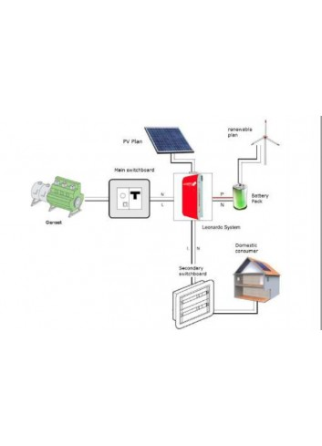 Inverter Ibrido Leonardo System 8kW/8000/48 GE da 5 kW per impianti a isola Off-Grid (con backup su gruppo elettrogeno)