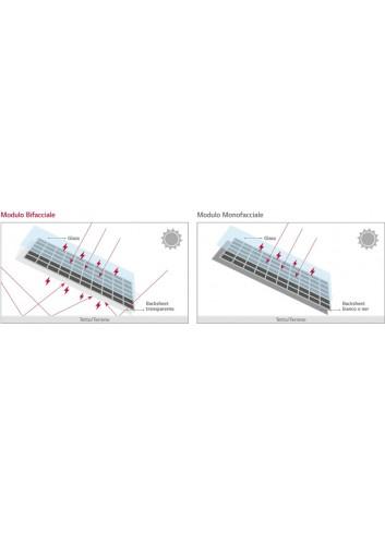 Come funziona LG NeON2 BiFacial 400 Modulo Fotovoltaico Monocristallino LG400N2T-A5